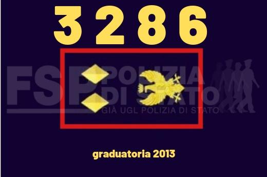 Concorso 3286 posti di Vice Sovrintendente. Graduatoria  2013.